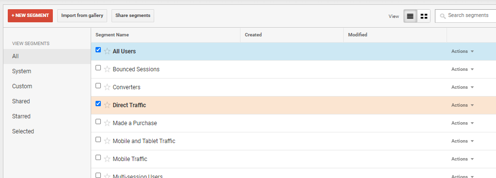 How To Break Out Segments Of Your Audience In Google Analytics