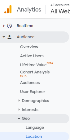 How To Find Information In Google Analytics By Region Or Town